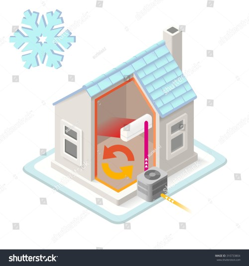 small resolution of home heating system air conditioning unit house heating heat pump infographic isometric building 3d diagram