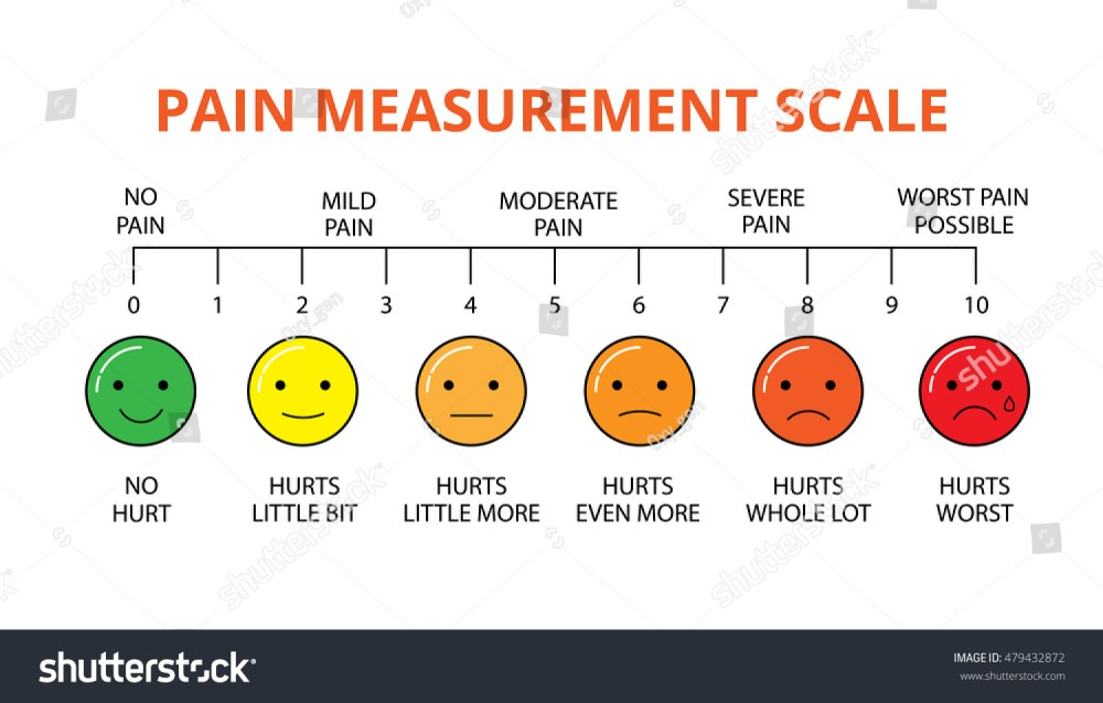 medium resolution of horizontal pain measurement scale or pain assessment tool vector visual chart or scale