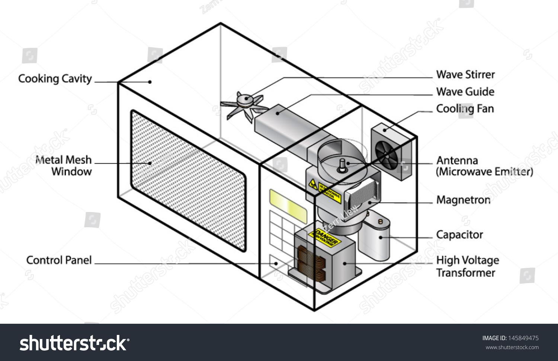 Samsung Microwave Schematic Lmv1680st Oven Wiring Diagram