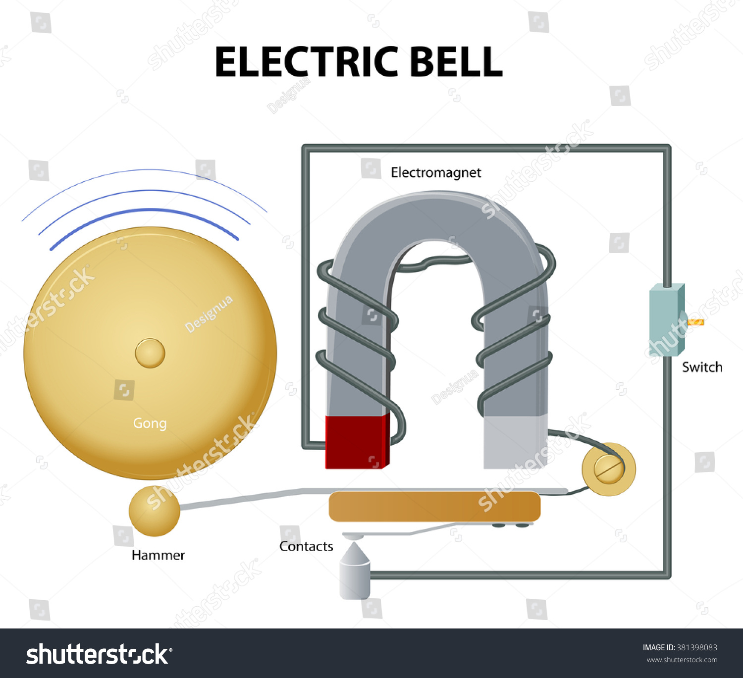 how does an electric bell work diagram basic ignition coil wiring electromagnetic doorbell and nutone 350