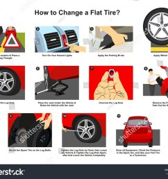 how to change a flat tire infographic diagram with detailed conceptual drawing images step by step [ 1500 x 1213 Pixel ]