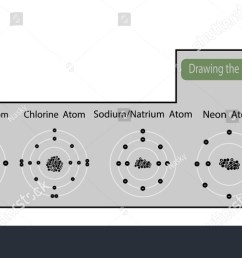 illustration of chemistry the simplest atom model magnesium chlorine sodium neon [ 1500 x 799 Pixel ]