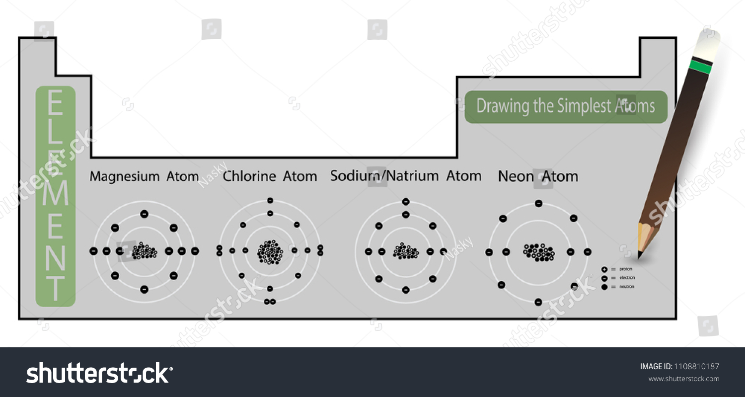 hight resolution of illustration of chemistry the simplest atom model magnesium chlorine sodium neon