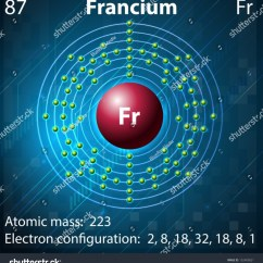 Francium Atom Diagram Standard Light Switch Wiring Illustration Element Stock Vector 152409821
