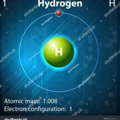 Orbital Diagram For Boron Nissan Almera N16 Radio Wiring Illustration Element Hydrogen Stock Vector 152409845 - Shutterstock