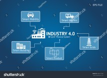 Industrial 40 Cyber Physical Systems Concept Stock Vector