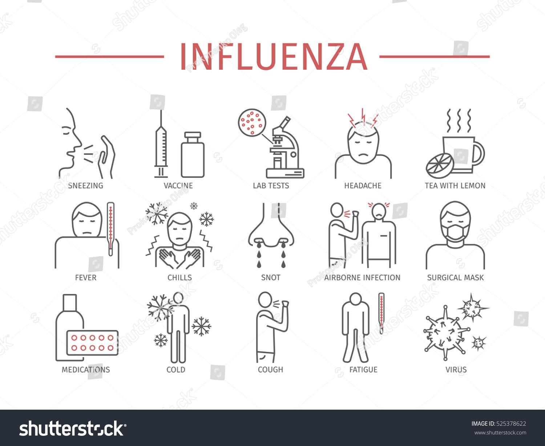 Influenza Flu Symptoms Treatment Line Icons | People, Healthcare ...