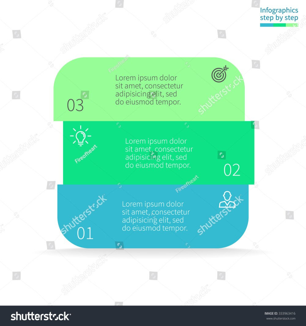 medium resolution of infographics step by step in the form of rounded square box with colored sections
