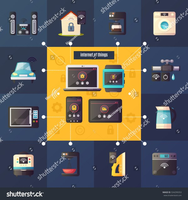 Internet Home Automation System Iot Stock Vector