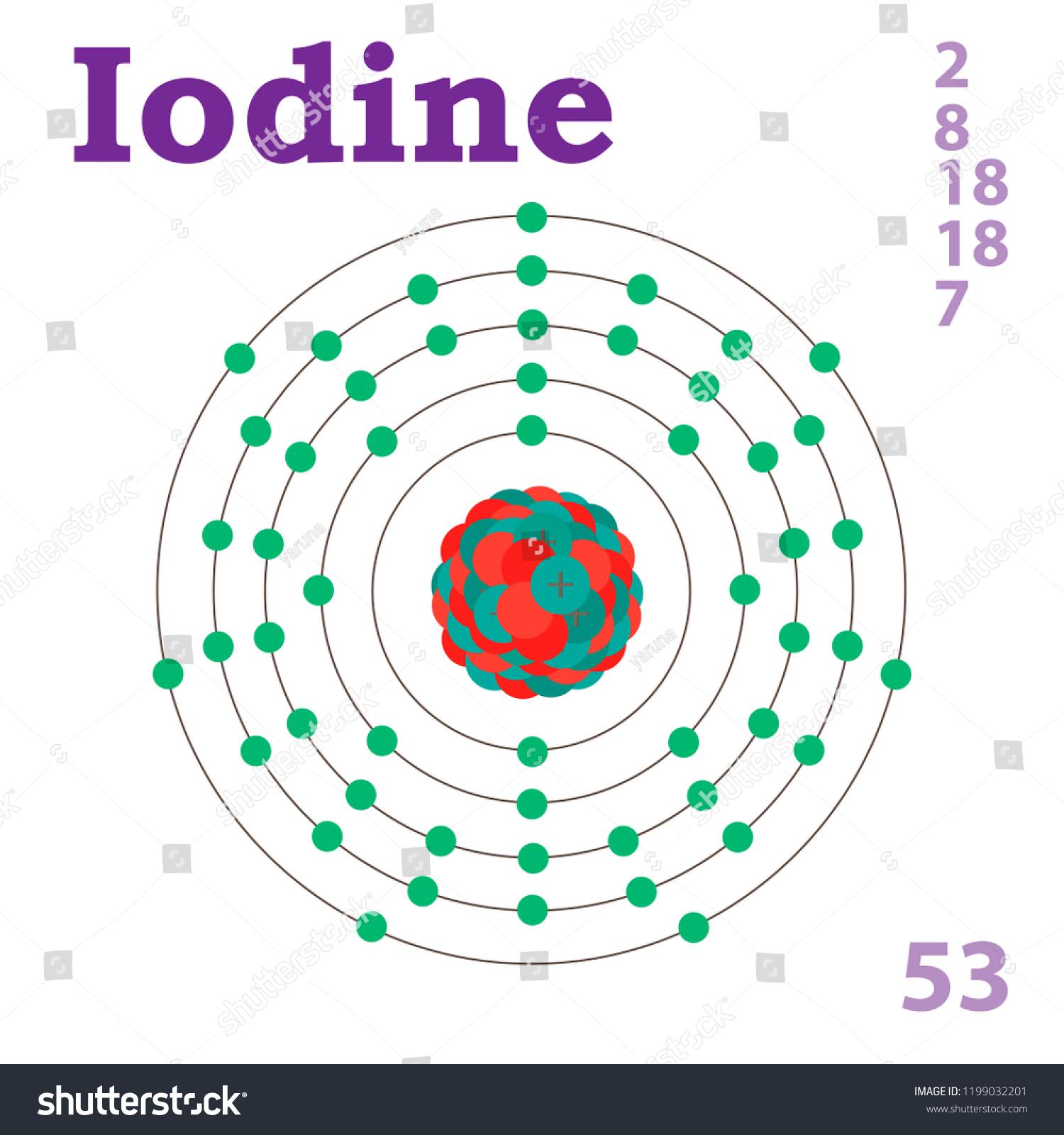 hight resolution of iodine energy levels