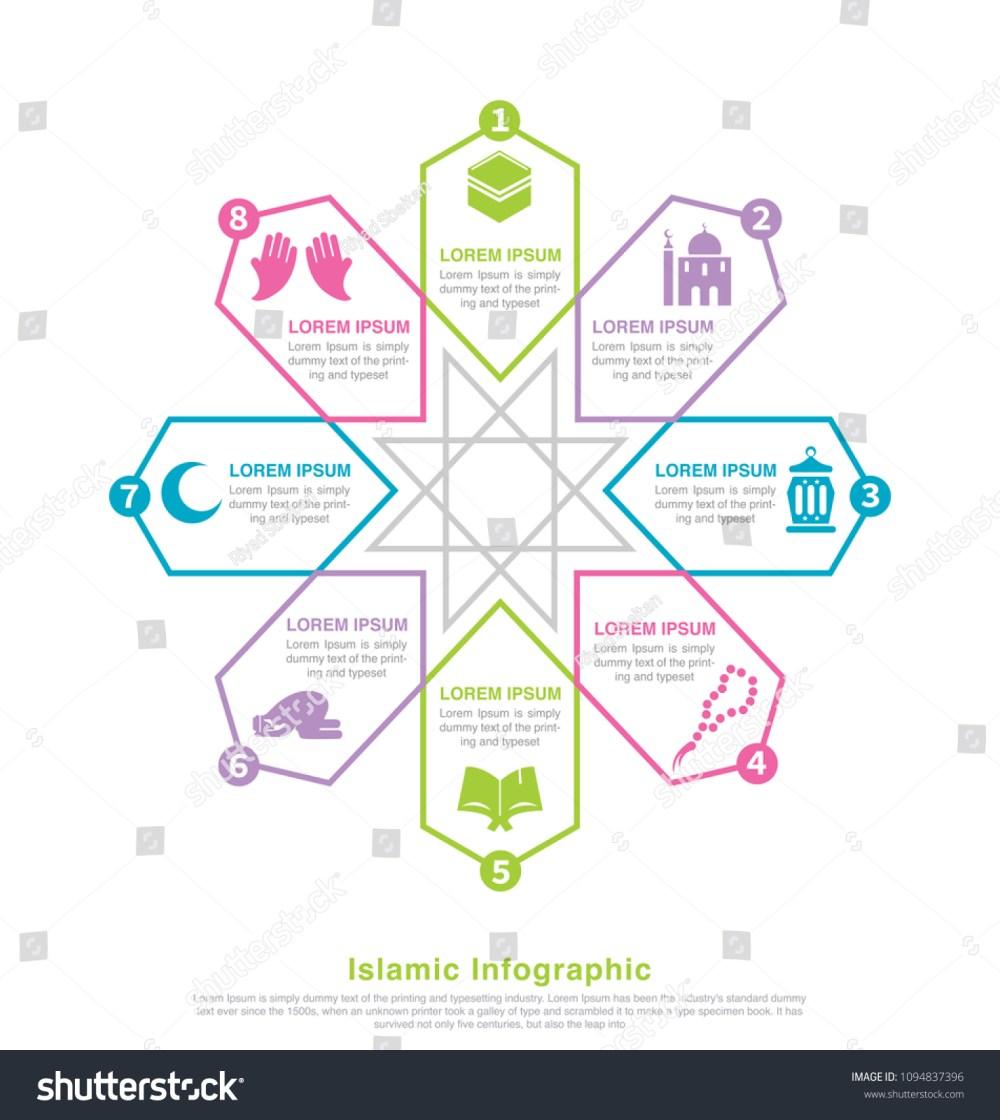 medium resolution of islamic infographic mosque prayer muslim prayer lantern crescent kaaba