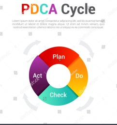 isolated pdca cycle diagram management concept infographic of control and continuous improvement in business [ 1337 x 1600 Pixel ]