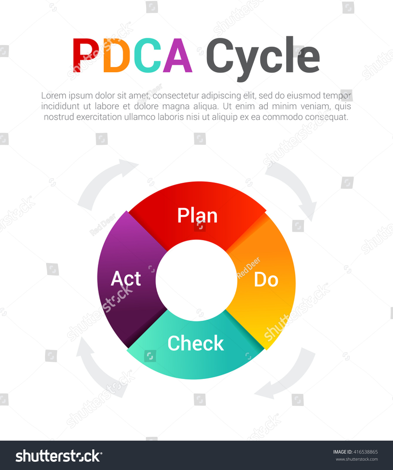 hight resolution of isolated pdca cycle diagram management concept infographic of control and continuous improvement in business