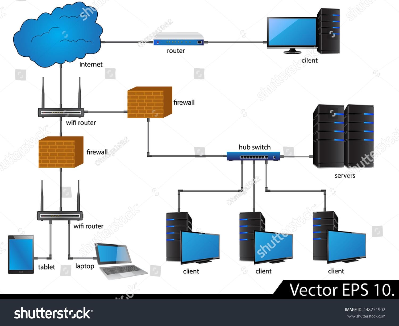 lan network diagram icons