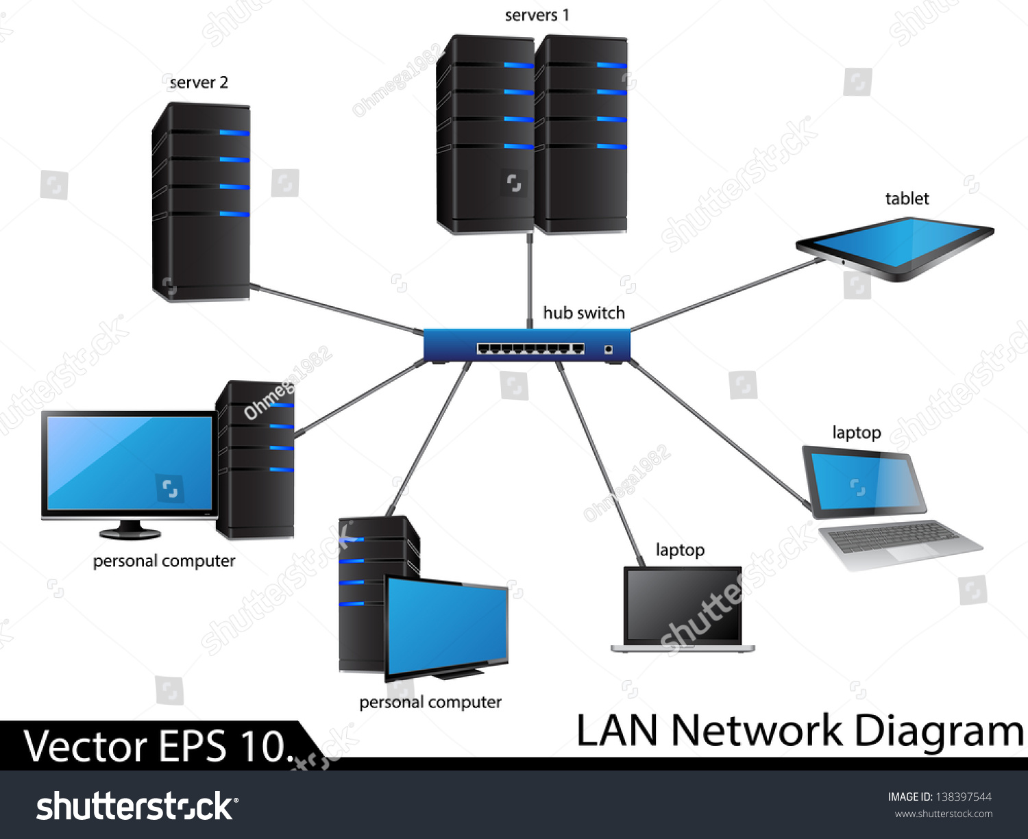 hight resolution of lan network diagram vector illustrator eps 10 for business and technology concept