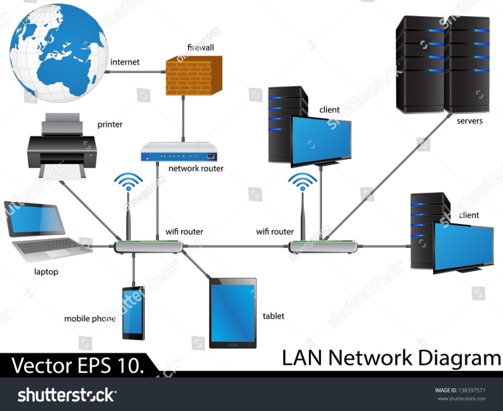 medium resolution of lan network diagram vector illustrator eps 10 for business and technology concept