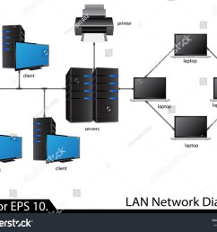 lan network diagram vector illustrator eps 10 for business and technology concept  [ 1500 x 1225 Pixel ]