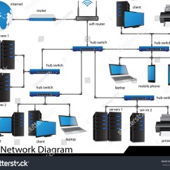 Network Diagram For Small Company Discovery 2 Headlight Wiring Lan Vector Illustrator Eps Stock