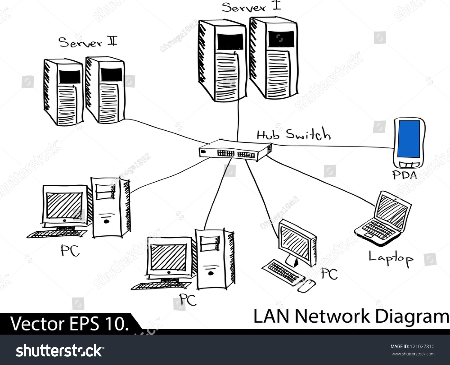 ids network diagram trailer hitches lan vector illustrator sketched stock