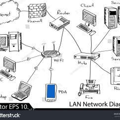 Ids Network Diagram 98 Chevy Orifice Tube Location Lan Vector Illustrator Sketched Eps 10