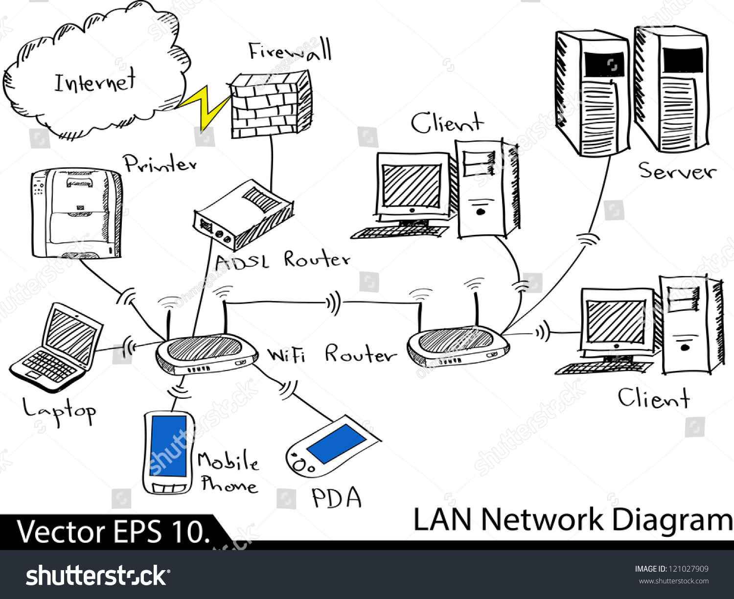 LAN Network Diagram Vector Illustrator Sketched Stock Vector ...