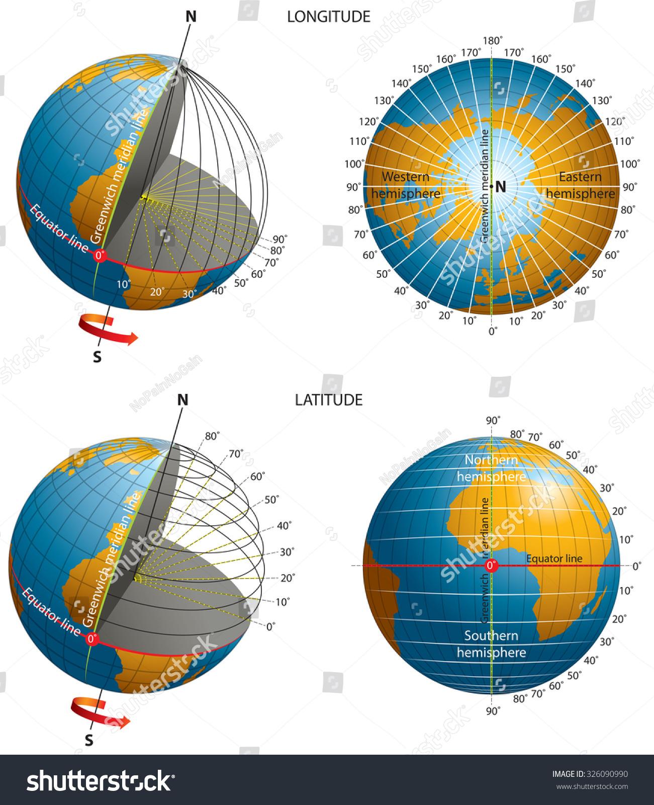 Latitude Longitude Coordinates Stock Vector