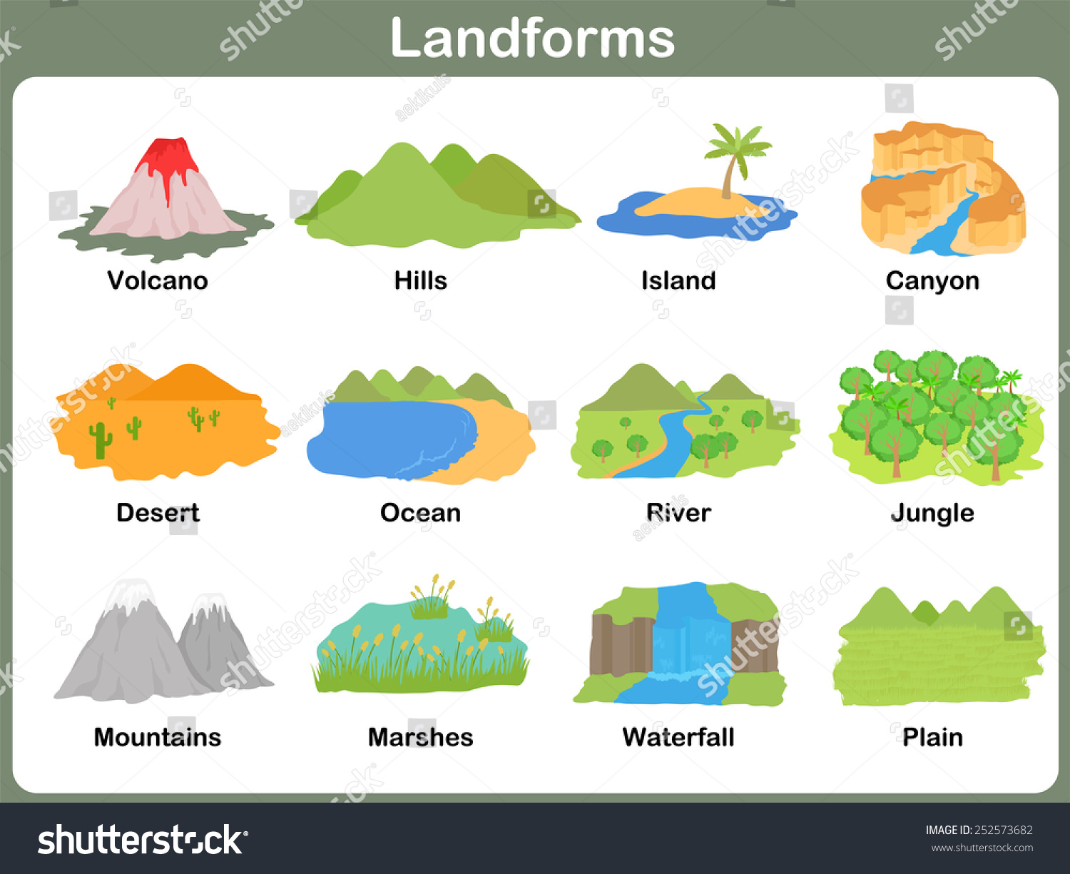 Leaning Landforms Kids Worksheet Stock Vector