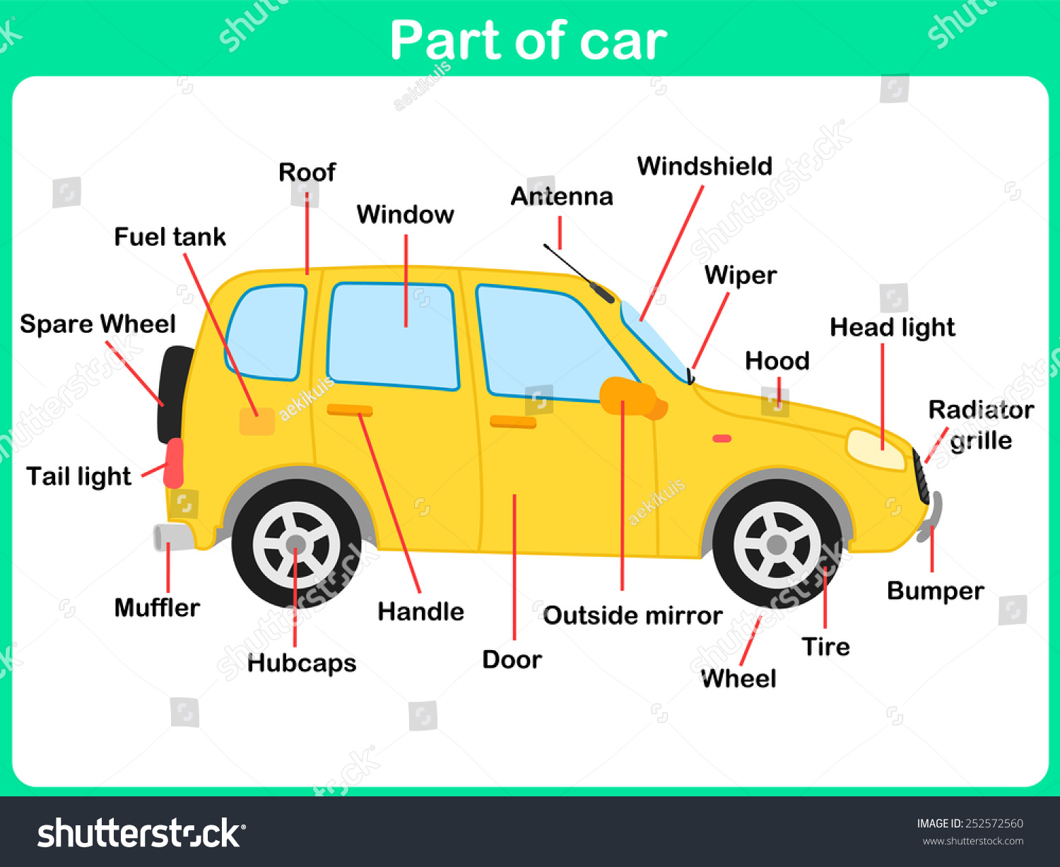 Leaning Parts Car Kids Worksheet Stock Vector