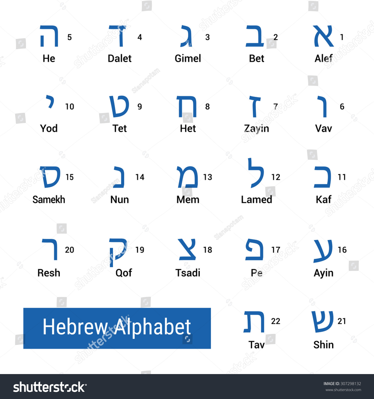 English To Hebrew English Alphabet Pictures To Pin On