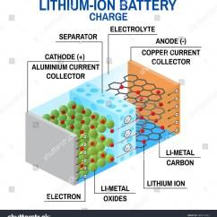 Lithium Ion Cell Diagram Rj11 Telephone Wiring Australia Battery Charger Li