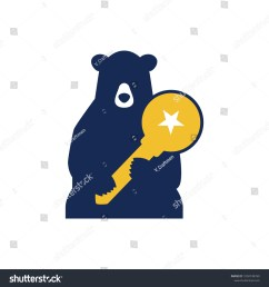 locksmith bear mascot logo [ 1500 x 1600 Pixel ]