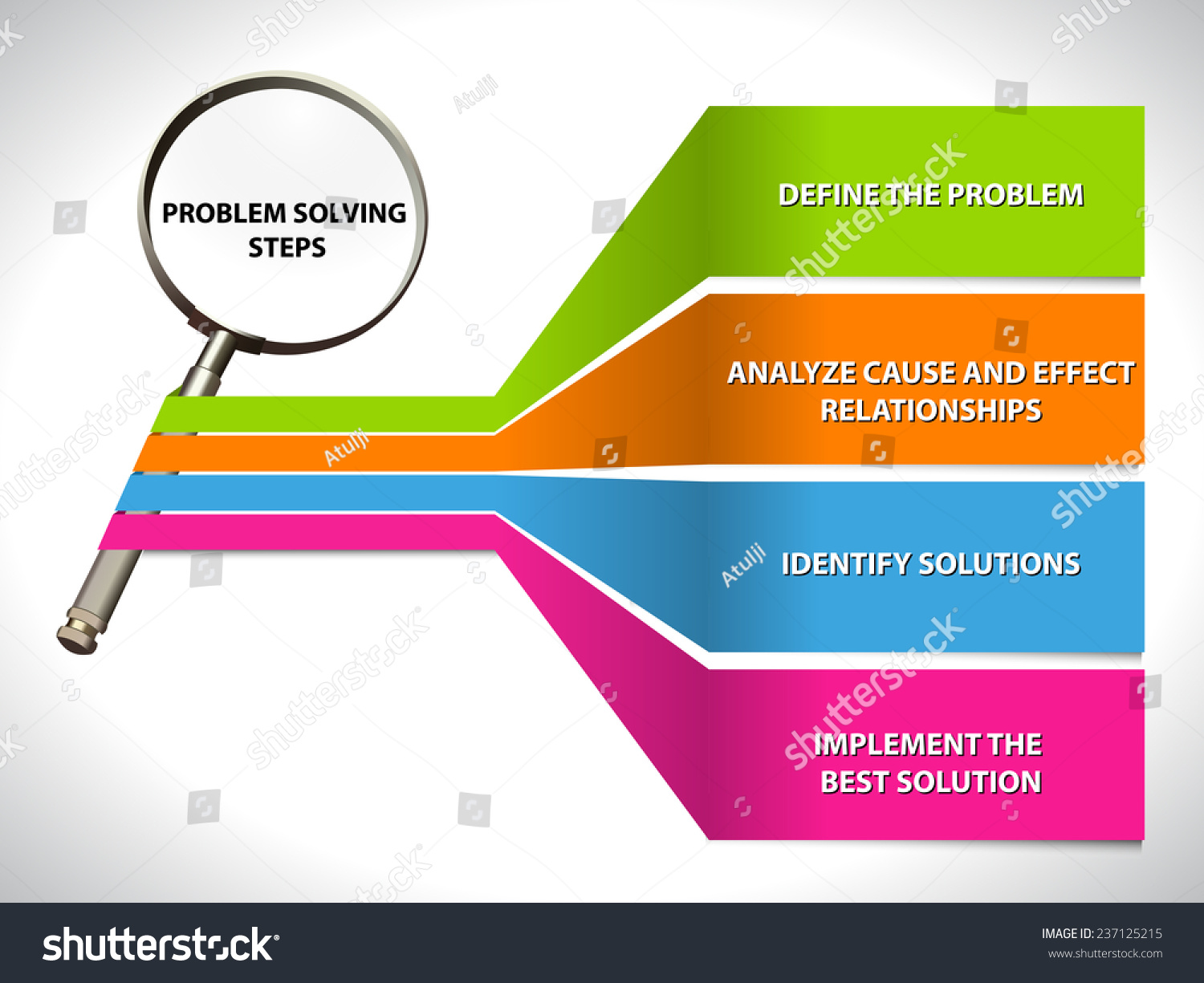 Looking For A Solution Flat Infographic Design Problem