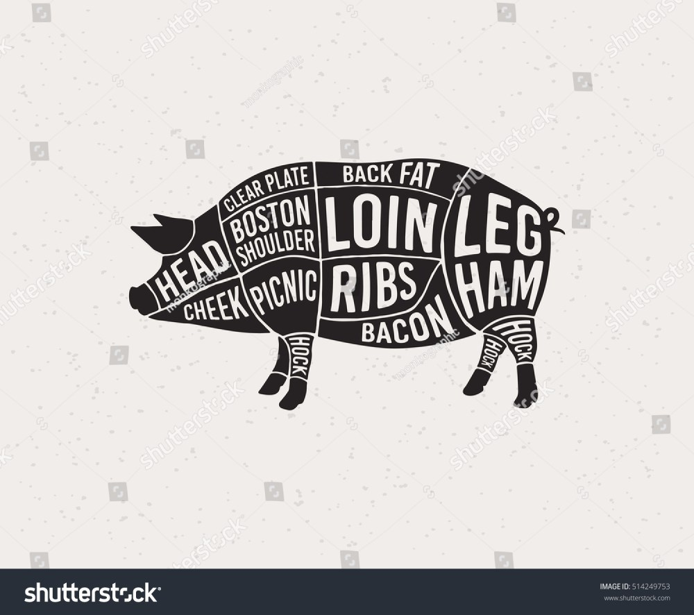 medium resolution of meat cuts diagrams for butcher shop scheme of pork animal silhouette pork