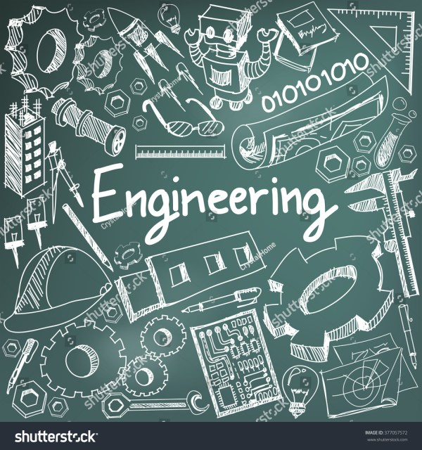 Mechanical Electrical Civil Chemical Engineering