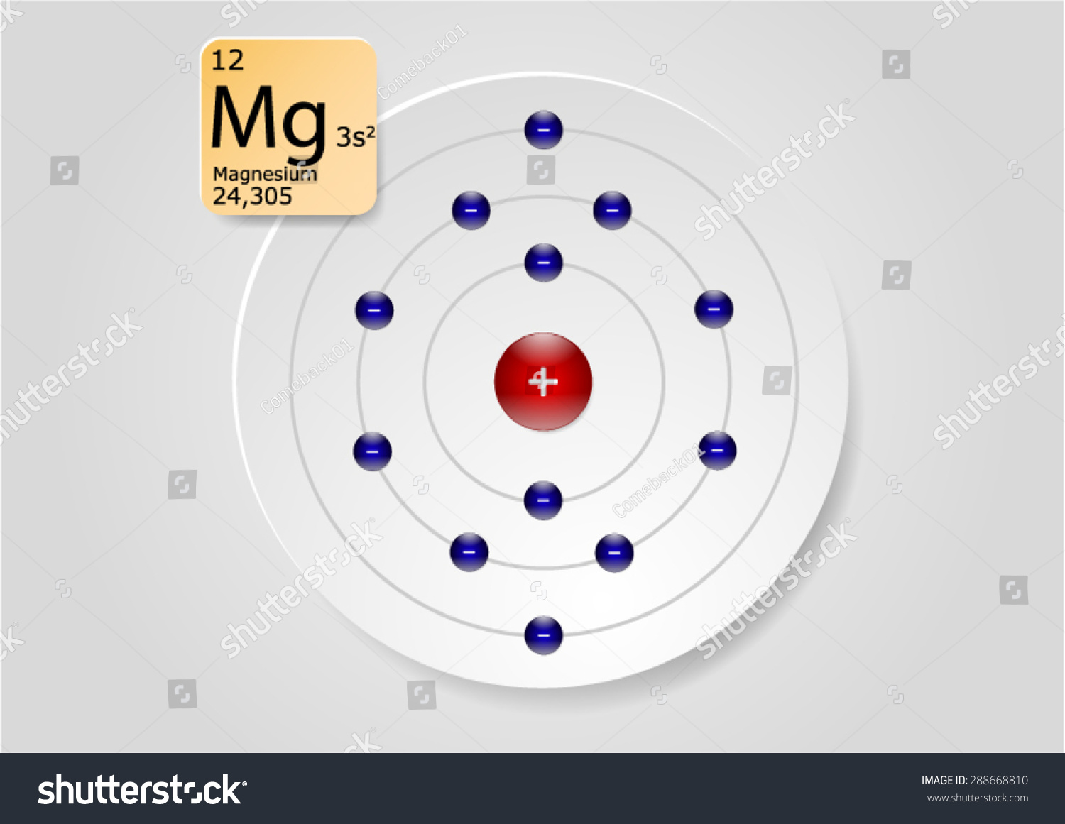 hight resolution of mg magnesium atom periodic table