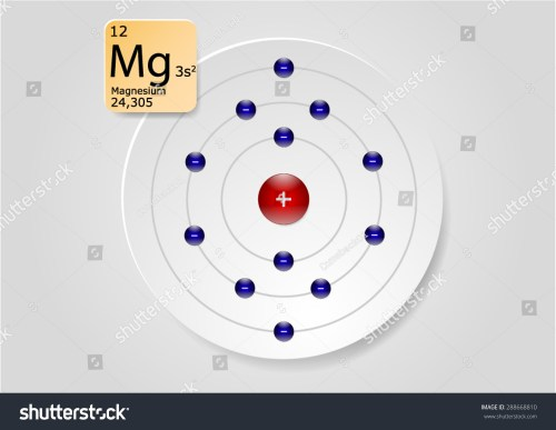small resolution of mg magnesium atom periodic table