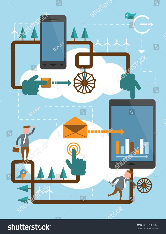 medium resolution of mobile phone work cloud illustration