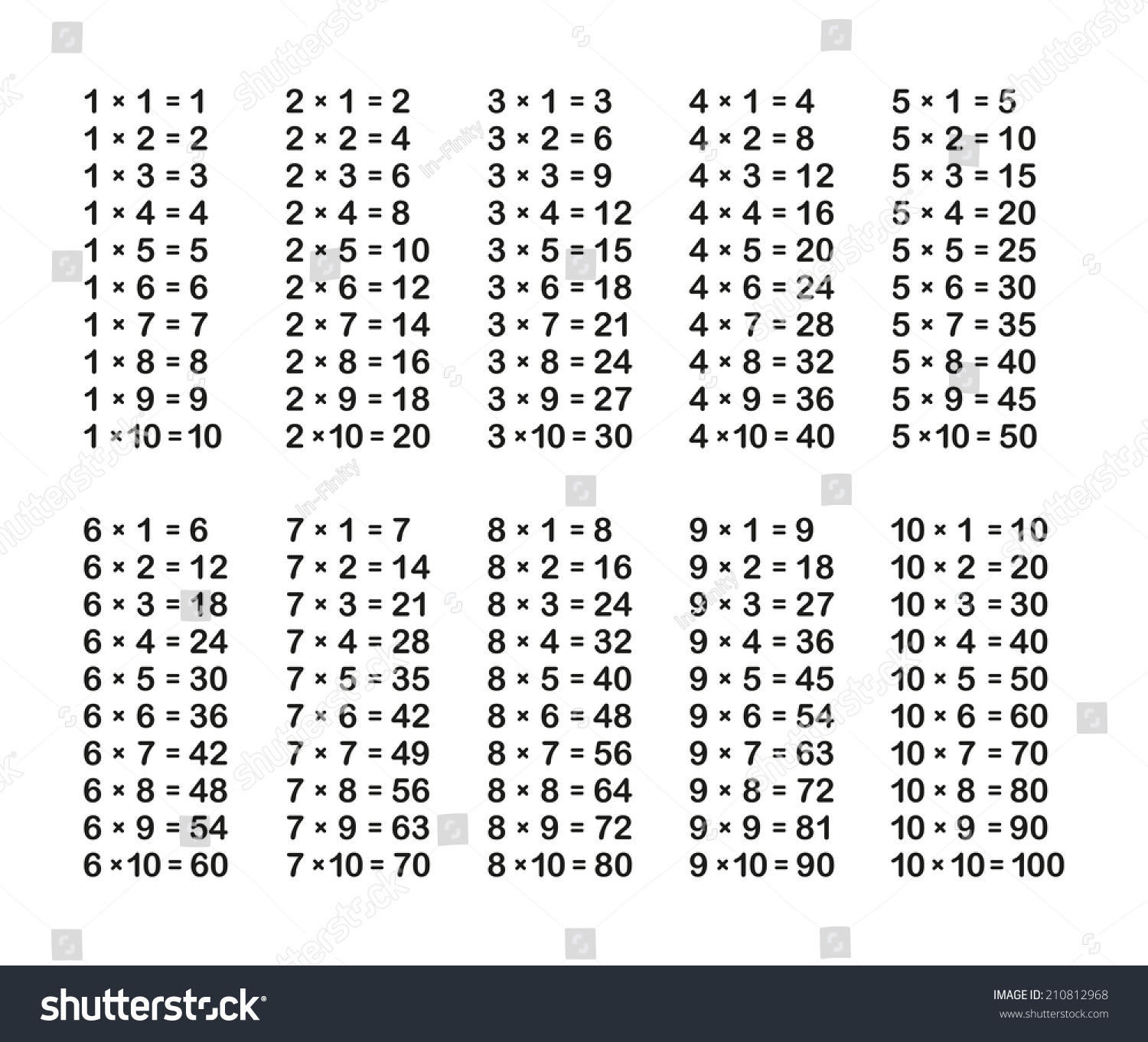 Multiplication Table On White Background Vector Stock
