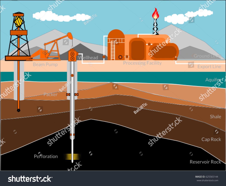 gas lift schematic