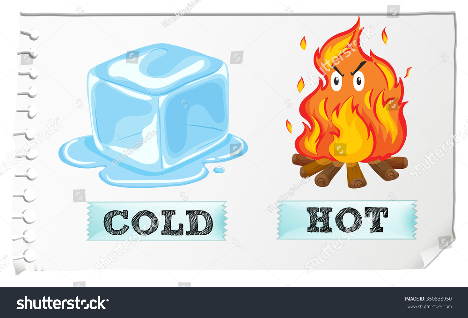 Opposite Adjectives Cold Hot Illustration Stock Vector