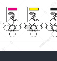 outline vector illustration of printing machine diagram offset printing press from the inside [ 1500 x 600 Pixel ]