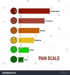 pain scale 0 to 10 is a useful method of assessing  [ 1500 x 1600 Pixel ]