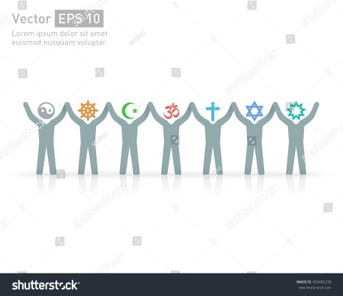 small resolution of buddhism islam and christianity comparing hinduism and buddhism venn diagram buddha and hinduism venn diagram of