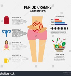 period cramps concept infographics vector illustration stock vector diagram of clamp on boat seat mount diagram of cramps [ 1500 x 1483 Pixel ]