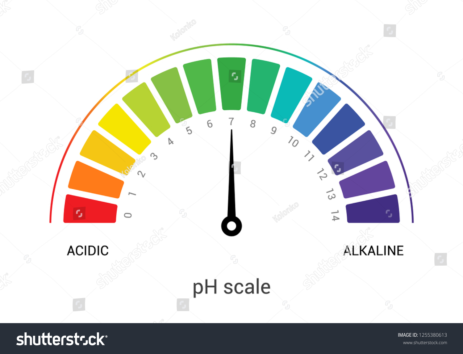 hight resolution of ph scale indicator chart diagram acidic alkaline measure ph analysis vector chemical scale value test