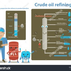 Oil Refinery Layout Diagram Wiring For House Db South Africa Plant Engineering Gas Chart Showing Stock Vector