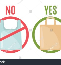 plastic bag and eco bag in flat style isolated on white background pollution problem concept care environment vector illustration vector [ 1500 x 1038 Pixel ]