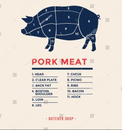 pork with specified type of meat meat market poster butcher diagram and scheme pork [ 1319 x 1600 Pixel ]