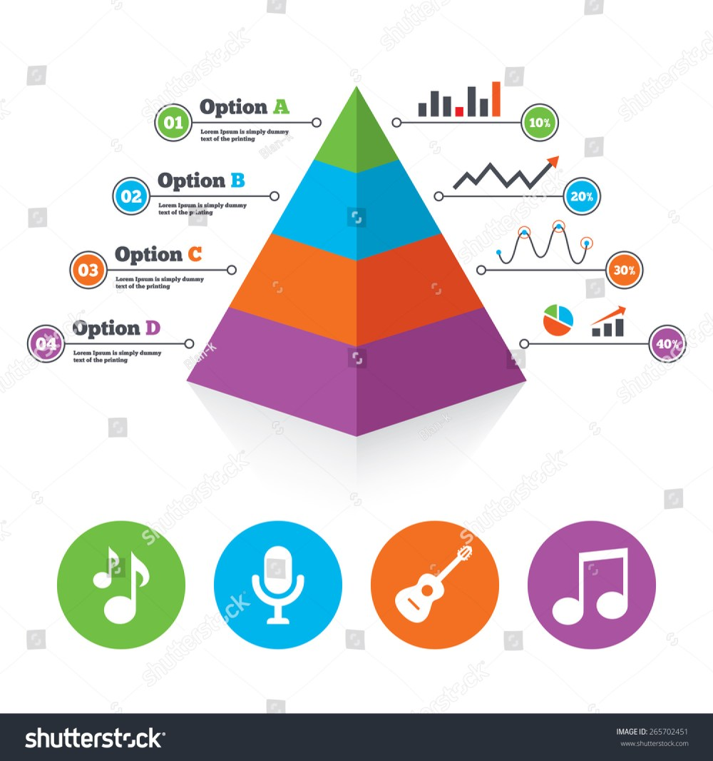 medium resolution of pyramid chart template music icons microphone karaoke symbol music notes and acoustic guitar signs infographic progress diagram vector vector