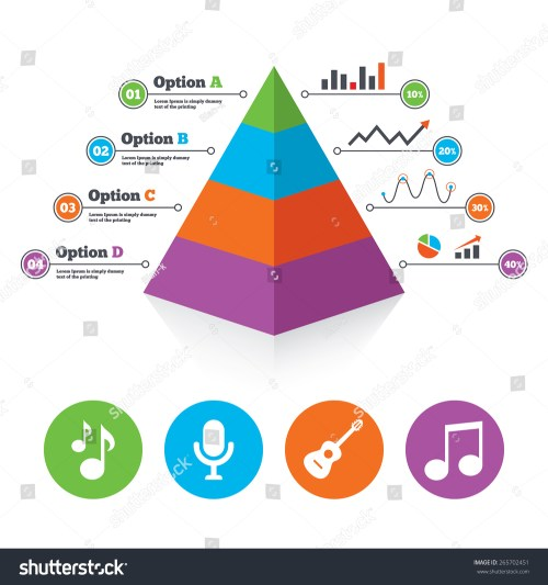 small resolution of pyramid chart template music icons microphone karaoke symbol music notes and acoustic guitar signs infographic progress diagram vector vector